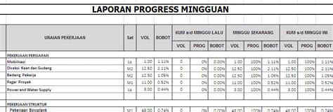 format buku kas mingguan kumpulan file laporan proyek harian mingguan dan akhir