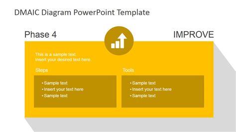dmaic ppt template flat dmaic powerpoint template slidemodel