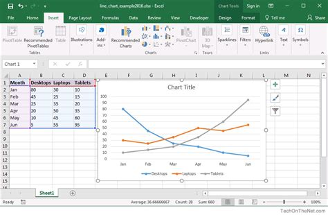 create charts line charts in excel 2016 dynamic charts in excel 2016