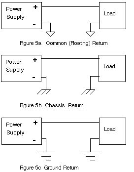 electrical diagram ground symbol circuit diagrams