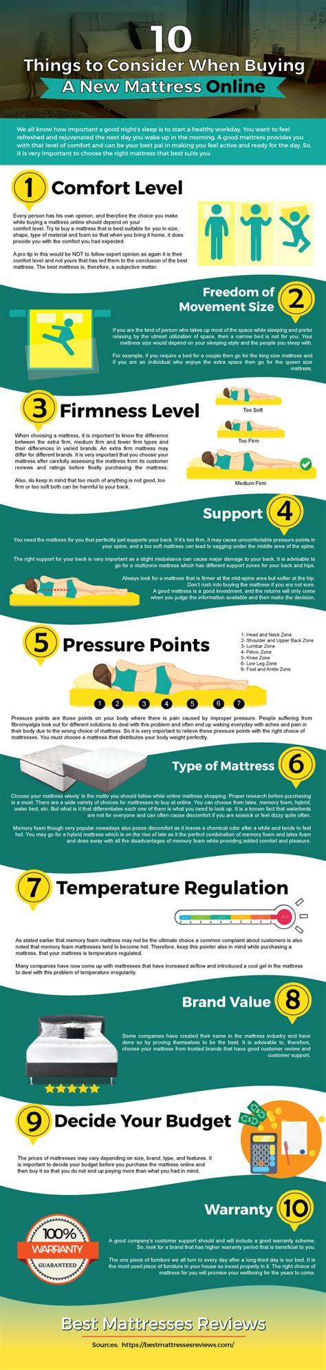 10 things to consider when buying a new mattress online