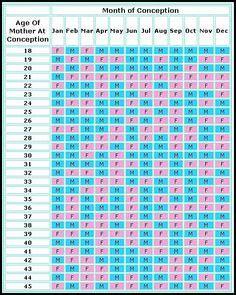 Baby Calendar 2015 Calendar On And Parenting