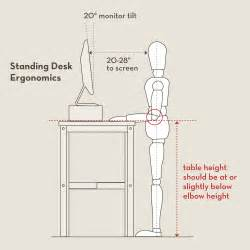 Ergonomic Standing Desk Setup Ergonomics Of A Standing Desk Website Experts
