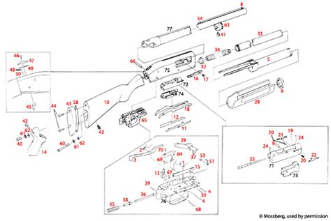 mossberg 500 parts diagram 500e 410 top supplier of firearm reloading