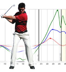 exercises to increase swing speed golf tips swing guides blog exercise for golf golf
