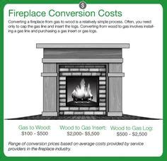 1000 ideas about wood burning fireplaces on