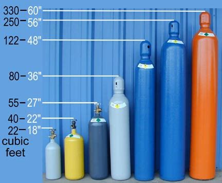 high purity compressed gas cylinder lng acetylene storage cylinder technical welding gas cost the h a m b