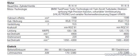Bmw 1er F20 118i Technische Daten by 116i Und 118i F20 Technische Daten K 246 Nnen Die