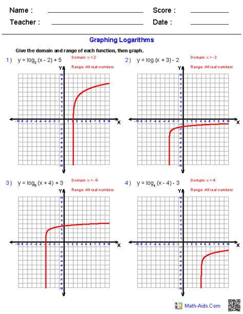 Graphing Exponential Functions Worksheet by Algebra 2 Worksheets Exponential And Logarithmic