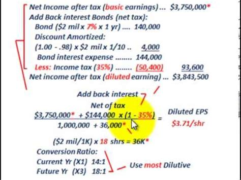 What Are Mba1s Vs Mba 2s by Convertible Bond