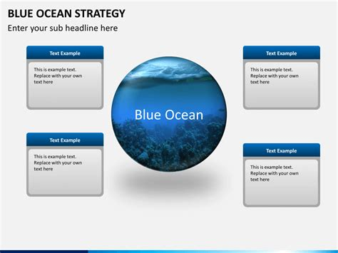 Blue Strategy Powerpoint Blue Ocean Strategy Powerpoint Template Sketchbubble