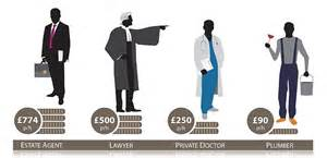 Do Lawyers Or Mba Make More by Estate Agents Charge Hourly Rate Of Doctors