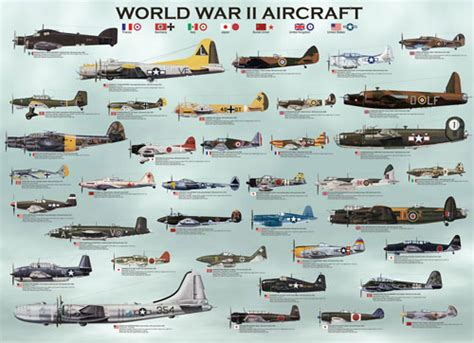 allied jet killers of world war 2 aircraft of the aces books world war ii aircraft jigsaw puzzle puzzlewarehouse