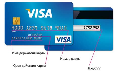 Sle Credit Card Number With Cvv2 Code Cvc2 Cvv2 Visa
