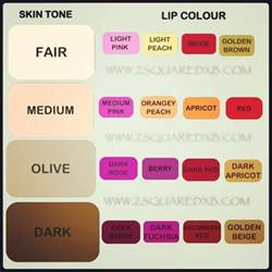 lip colors for skin tones make up