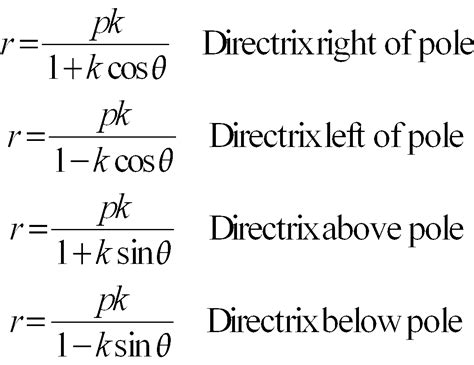 conic section equation standard form of a conic section vocaalensembleconfianza nl