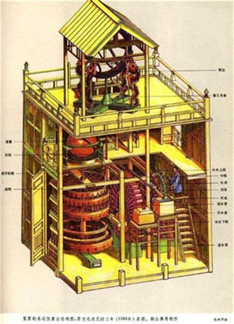 Why Calendar Was Invented The World S Mechanical Clock Water Driven Spherical