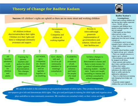 the lindemann theory a 31 year journey and my cure books theory of change balaknama