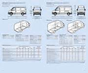 Vauxhall Vivaro Swb Dimensions Swb High Roof Movano In Vauxhall Movano Specifications