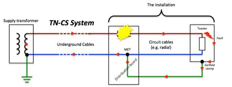 home wiring diagrams book electrical book wiring diagram