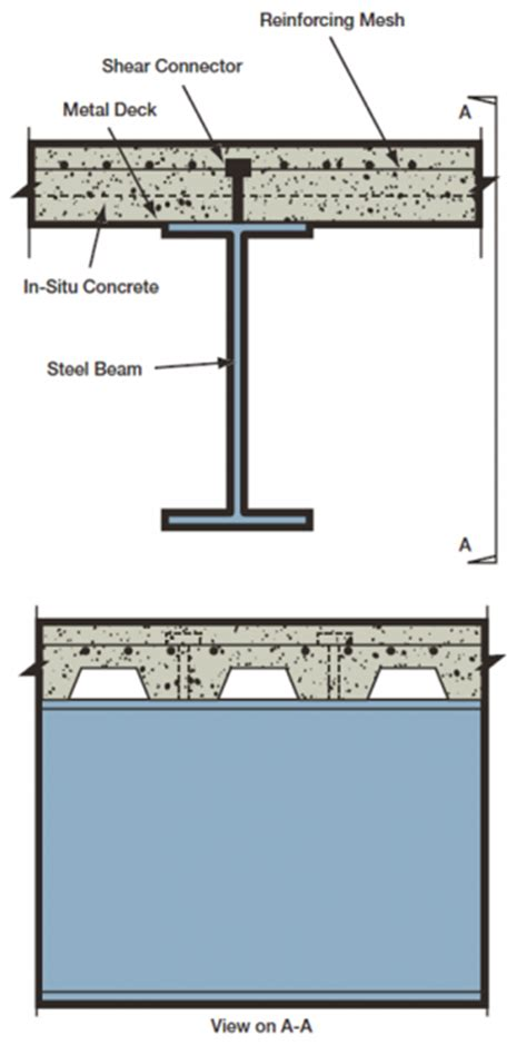 Deck Floor Plan by Car Parks Steelconstruction Info