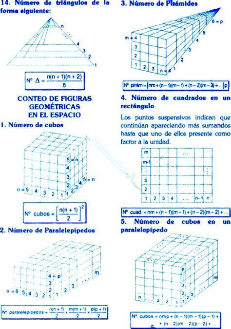 conteo de figuras matematicas ejercicios resueltos conteo de figuras conceptos y ejercicios desarrollados