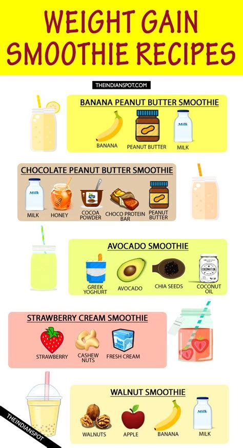 Gaining Weight While Detoxing by Healthy Weight Gain Smoothie Recipes Dieta Receitas De