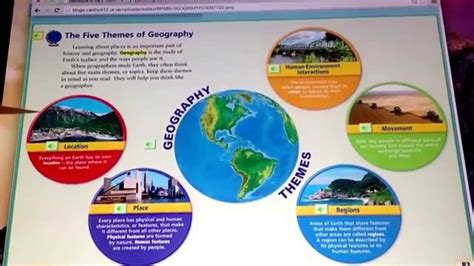 themes of geography youtube 5 themes of geography youtube