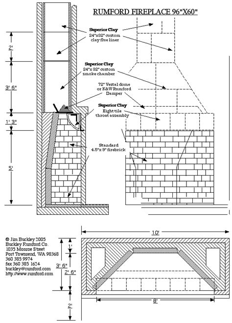Fireplace Plans by Rumford Fireplace Dimensions