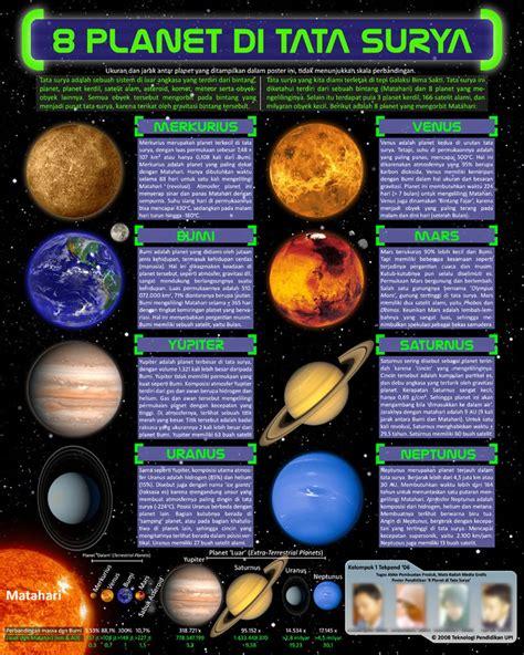Planet Neptunus Dan Penjelasannya by 301 Moved Permanently