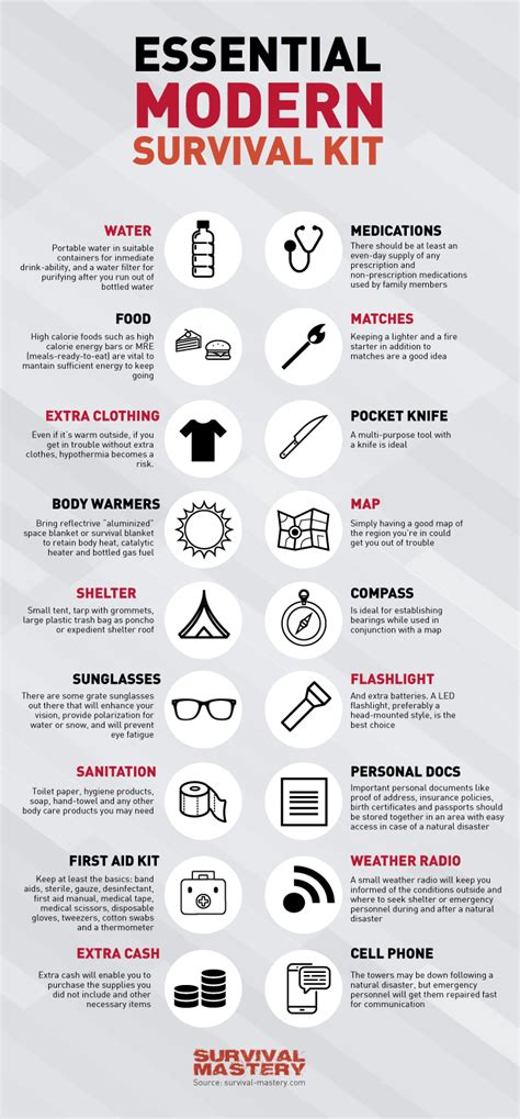 how to think like a secrets and survival techniques that can save you and your family books modern essentials kit for survival infographic bushcraft