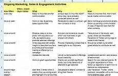 all templates amp worksheets arts marketing amp engagement kit