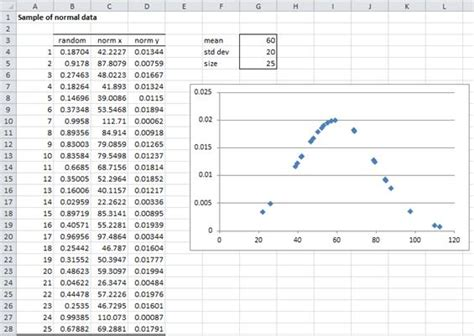 Download Generate Normal Distribution Excel Gantt Chart Excel Template Normal Distribution Curve Excel Template