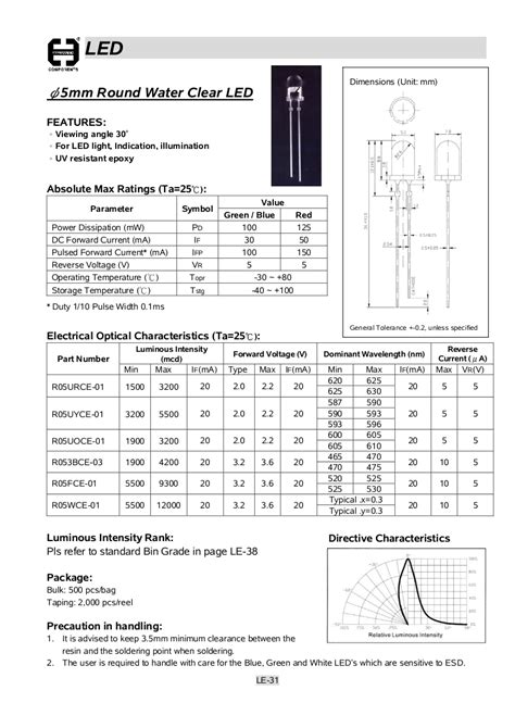 eletronica na bancada tutorialcalcule seus resistores