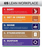 Image result for lean 5s 6s
