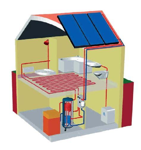 temperatura riscaldamento a pavimento riscaldamento casa economico