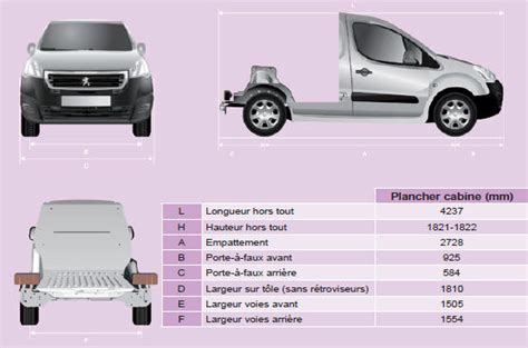 peugeot partner dimensions 2018 chevrolet city express new car release date and