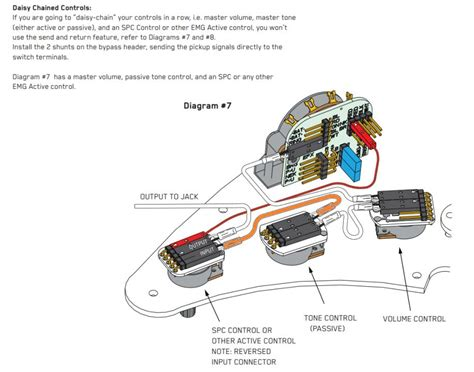 emg wiring diagram emg free engine image for user manual
