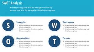 swot analysis template analysistabs innovating awesome