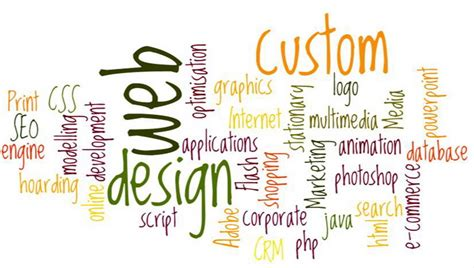 Custom Web Design Versus Do It Yourself Website Templates 183 Techmagz Do It Yourself Website Templates