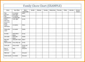 Template Chore Chart by 8 Chore Chart Template Cashier Resume