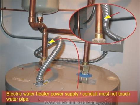 Cek Water Heater new water heater installation chicago condo inspection