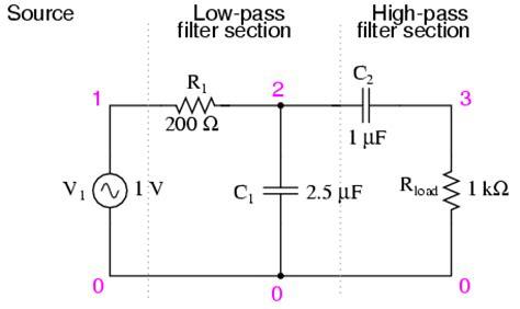 high pass filter time series band pass filters filters electronics textbook