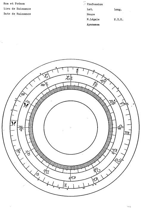 Carte du ciel vierge - Astrologie Sidérale