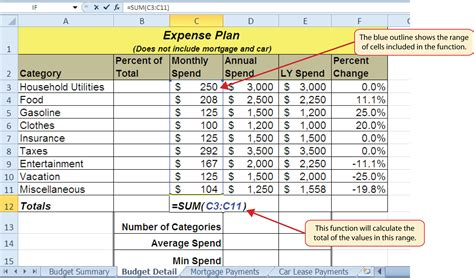 A Place Budget Statistical Functions