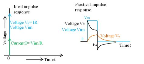 voltage across a resistor in an rc circuit cmosguru 2011