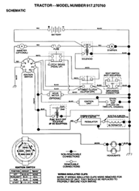 wiring diagram for craftsman lawn tractor 917 readingrat net
