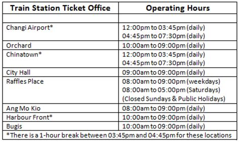 mrt operating hours new year singapore transport guide www