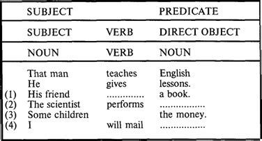 section 20 gbh sentence sentence pattern 4