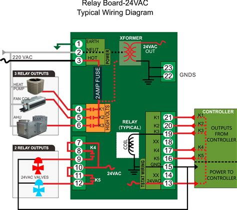 24vac relay wiring diagram 11 pin relay base wiring